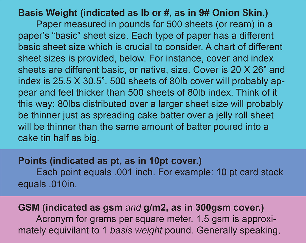 Paper Weight Factors